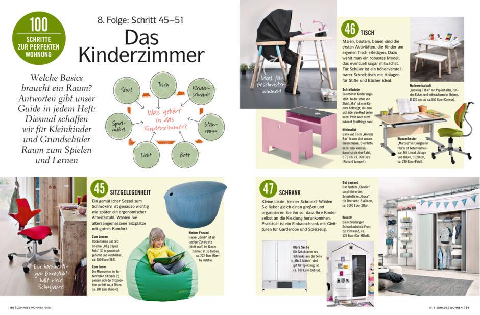 Niedlich Kinderzimmer Organisieren Zeitgenössisch - Das Beste ...