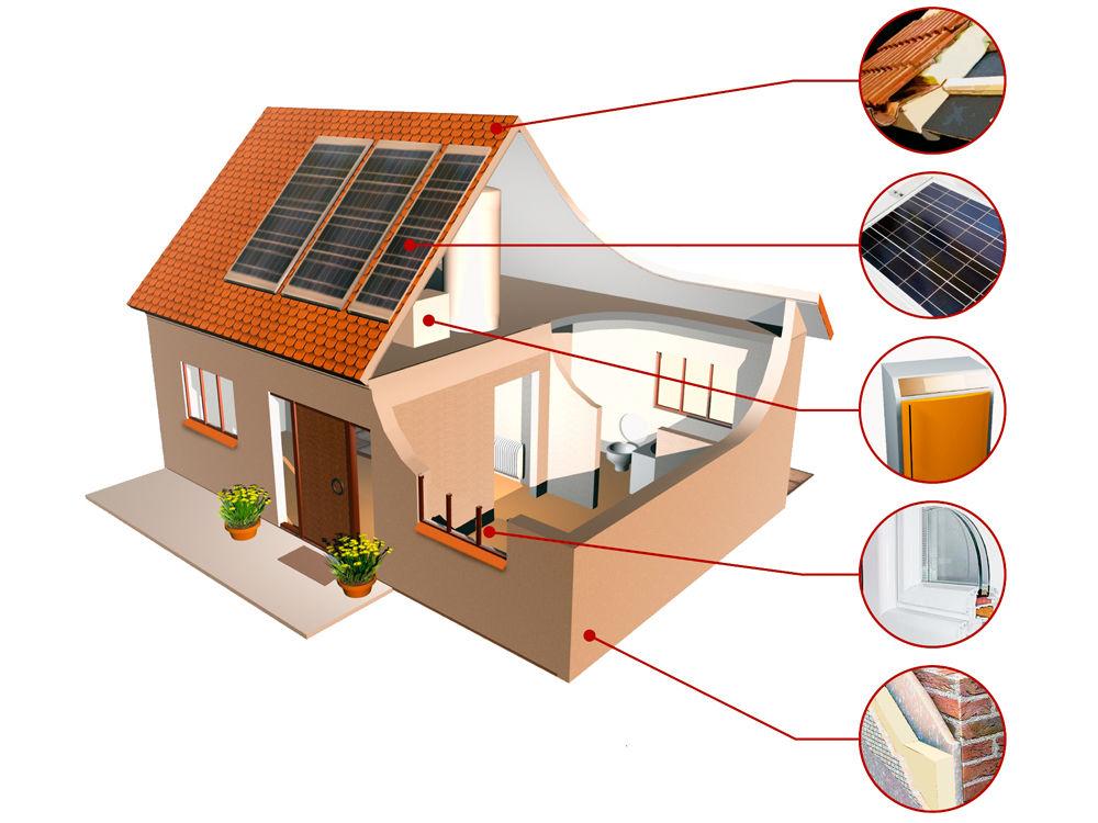so erhalten renovierer finanzielle unterst tzung zuhause wohnen. Black Bedroom Furniture Sets. Home Design Ideas
