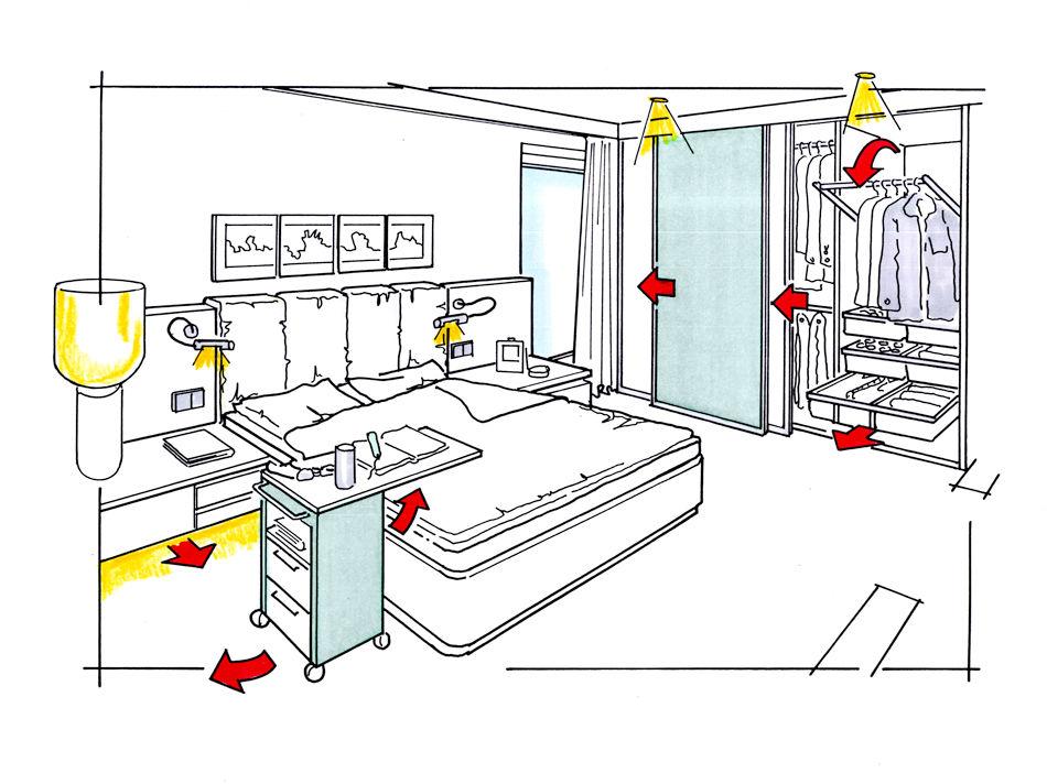 renovierungstipps bad küche schlafzimmer | zuhause wohnen, Wohnzimmer dekoo