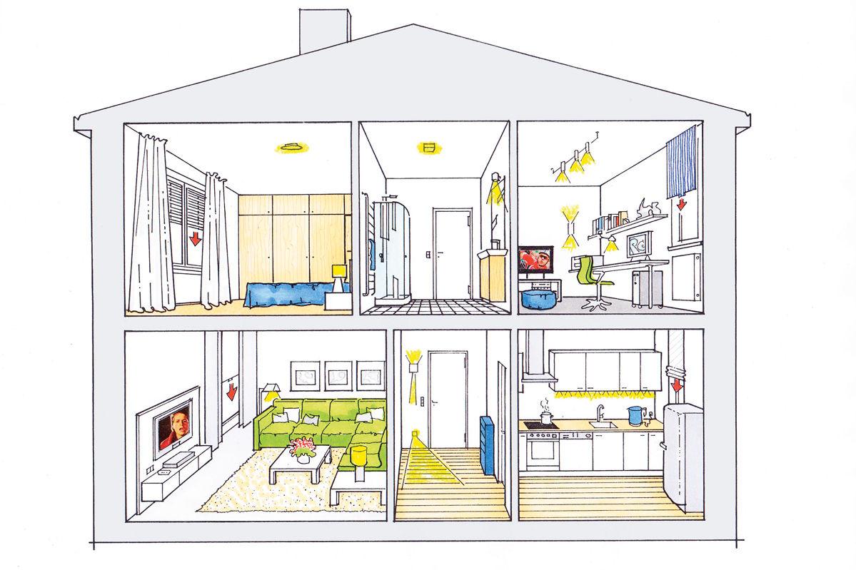 spartipps f r ihren haushalt zuhause wohnen. Black Bedroom Furniture Sets. Home Design Ideas