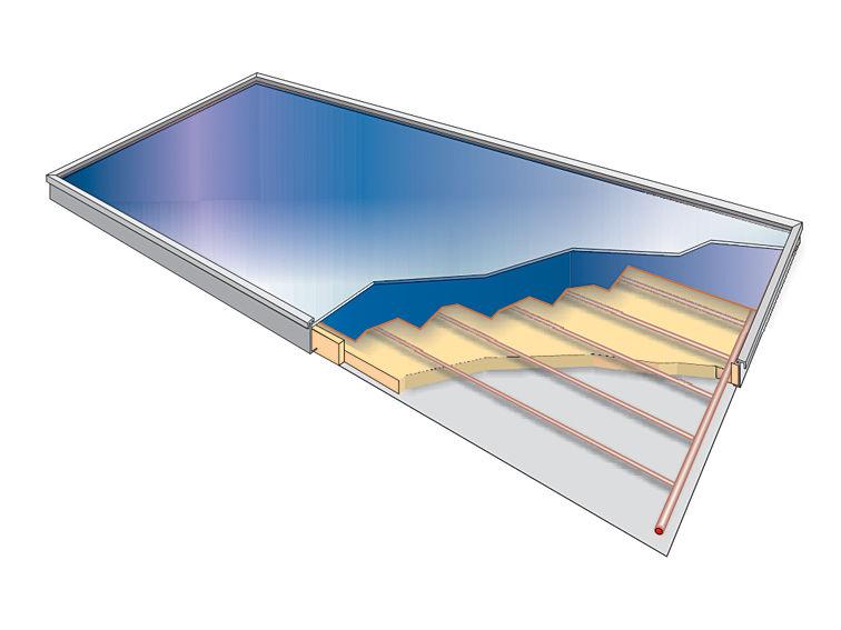 tipps f r die private solaranlage zuhause wohnen. Black Bedroom Furniture Sets. Home Design Ideas