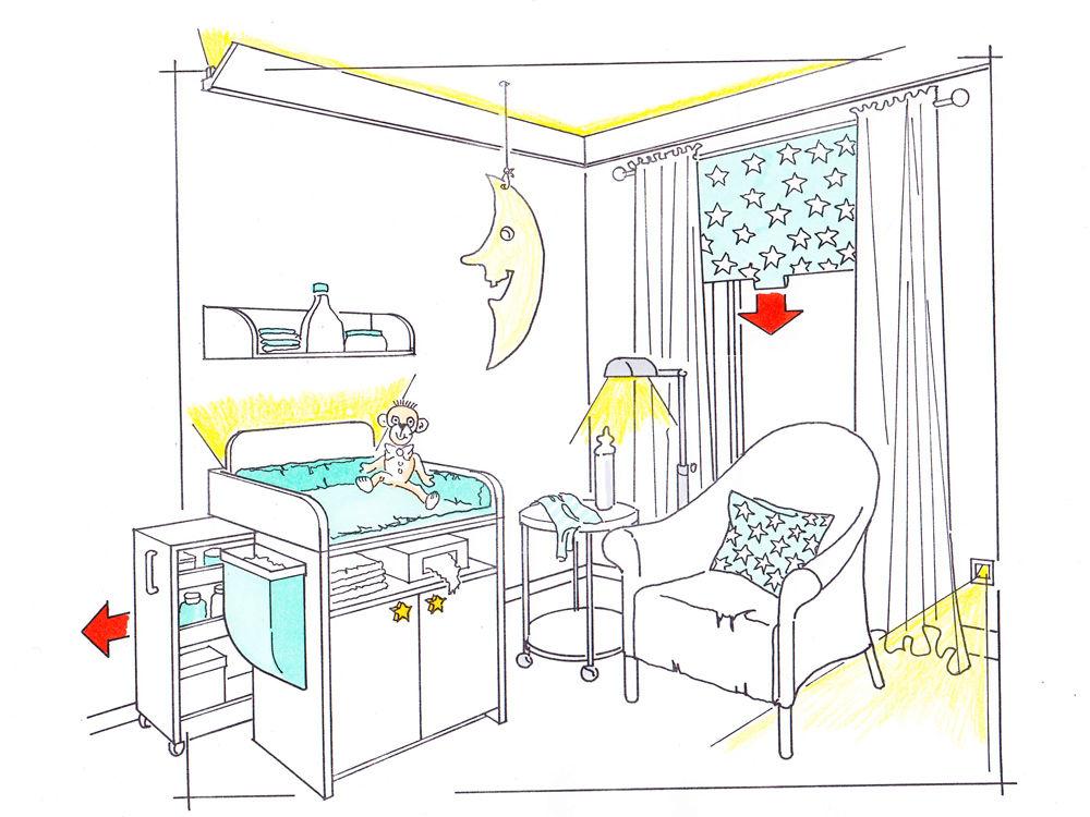Einrichtung babyzimmer zuhause wohnen for Zimmer einrichtungstipps
