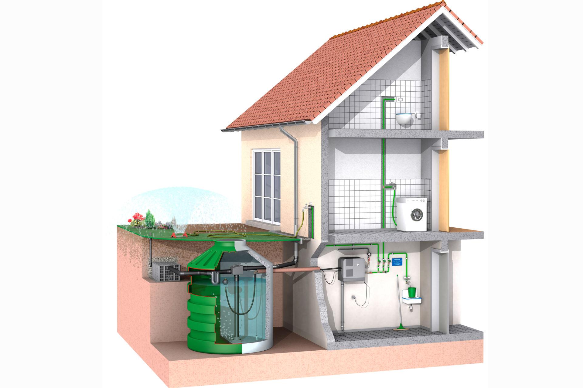 Regenwasseranlage