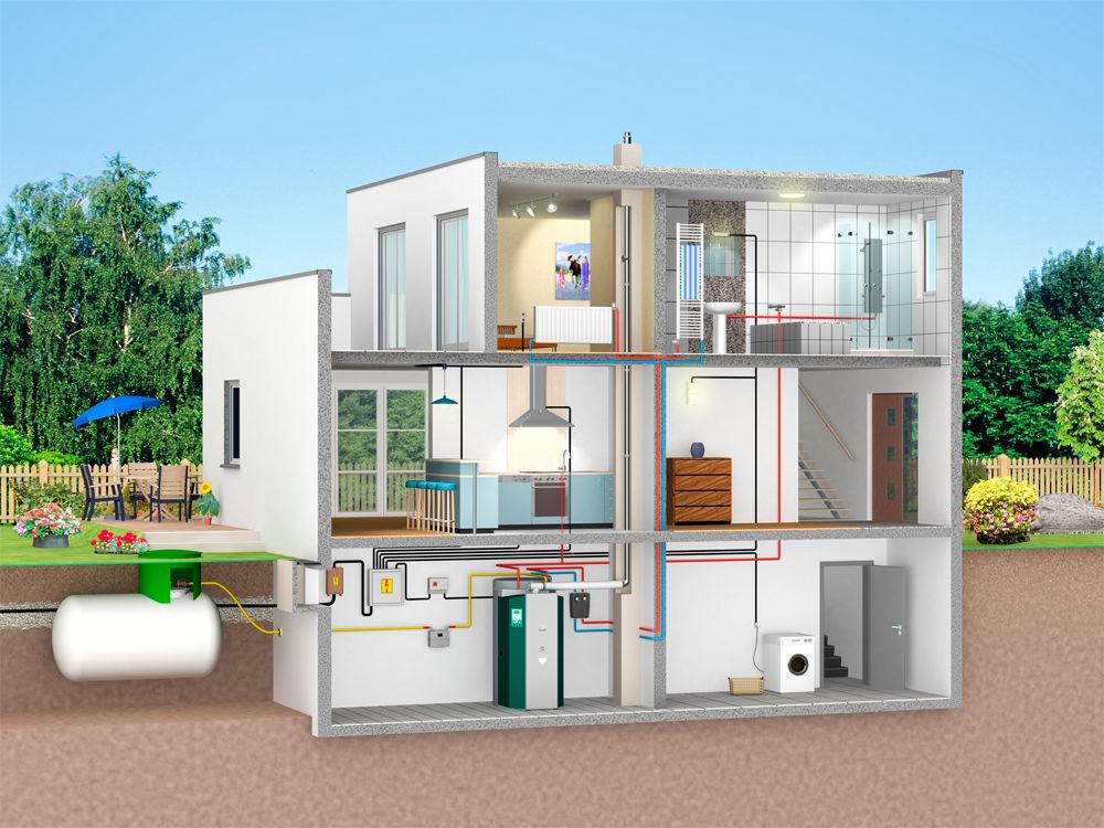 micro blockheizkraftwerke zuhause wohnen. Black Bedroom Furniture Sets. Home Design Ideas